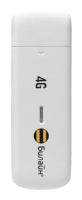 Билайн ZTE MF823D